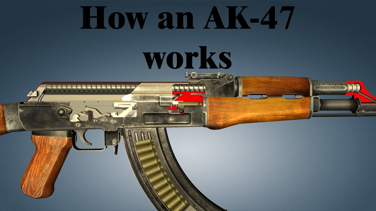 How an AK-47 Works