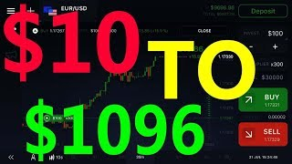 forex trading strategies   forex trading for beginners in urdu   live trading iq options basics