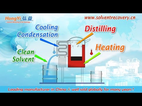 Complete: Solvent Recovery System From Hongyi China