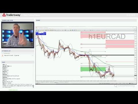 Live Forex Trading Webinar: Tuesday April 10, 2018