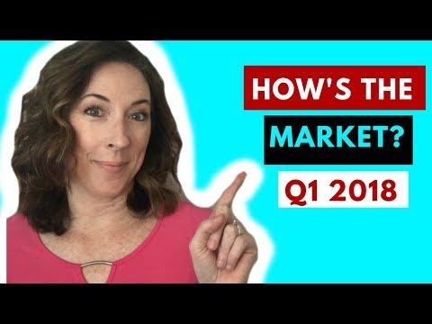 Savannah Real Estate Market Report | Q1 2018