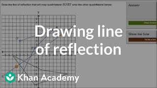 Drawing Line Of Reflection | Transformations | Geometry | Khan Academy