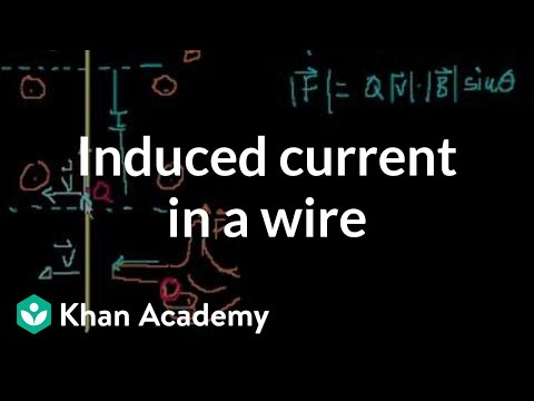 Induced current in a wire | Physics | Khan Academy