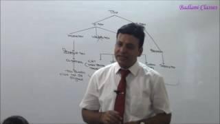 Einkommensteuer : AY 17-18 : Einführung : Vortrag 1
