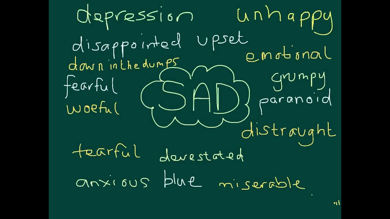 Year 7 - Synonyms for Sad - YouTube