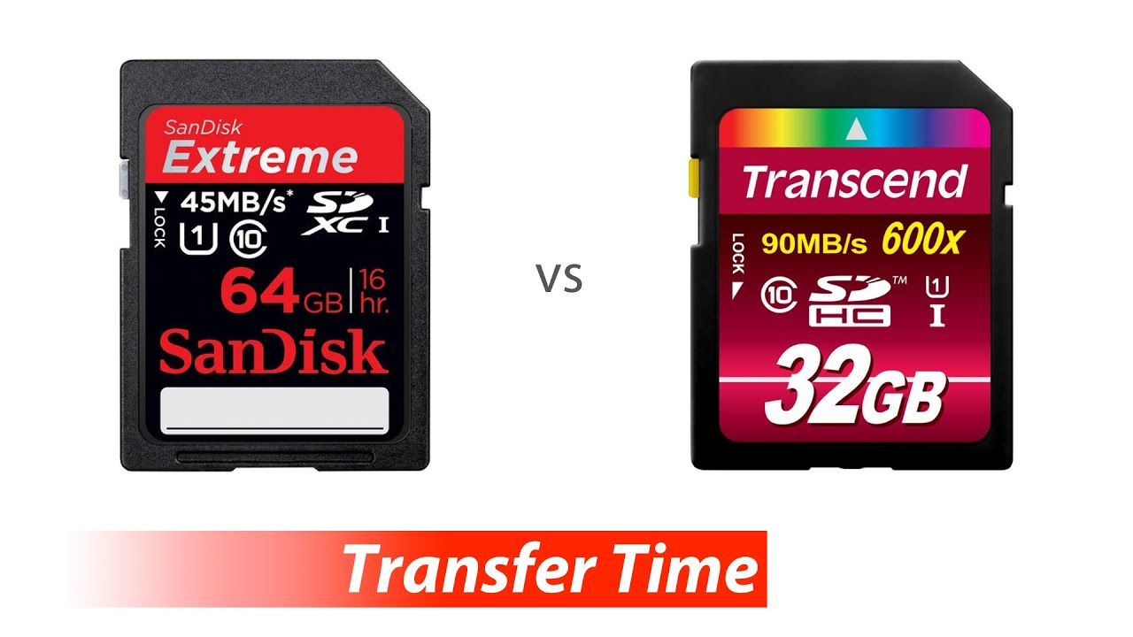 Data Transfer - SanDisk Extreme 64GB SDXC 45MB/s vs Transcend 600x ...
