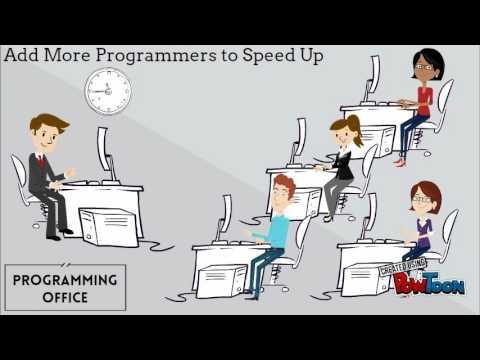 Software Engineering Myth