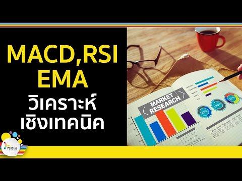 สอนเล่นหุ้น มือใหม่ (ตอนที่ 12 : MACD , RSI , EMA การวิเคราะห์เชิงเทคนิค)