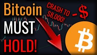Bitcoin Tested A KEY Support Level LIVE! Is A Bitcoin Bear Market Starting? *Serious Question*