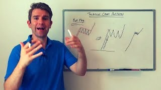 How to Spot the Bull Flag Continuation Pattern 🏯