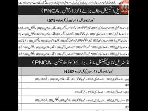 Pakistan navy jobs 2019 |pak Navy jobs 2019 |pak navy jobs main apply krny  ka tareka | jobs 2019