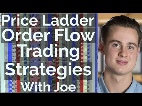 Price Ladder Order Flow Trading Strategies with Joe - 21 February 2017 | Axia Futures