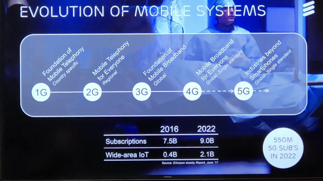 Ericsson 5G can generate 48% incremental revenue by 2026 for Aussie telcos