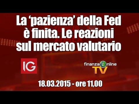 Forex Time: La 'pazienza' della Fed è finita. Le reazioni sul mercato valutario