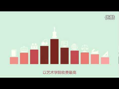 中国式教育(6分钟解析中国教育现状) 高清