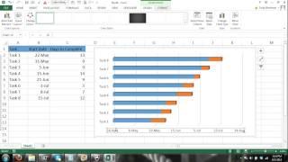 Microsoft Excel جانت البرنامج التعليمي - كيفية إنشاء مخطط جانت w/Excel 2013 شريط الرسم البياني