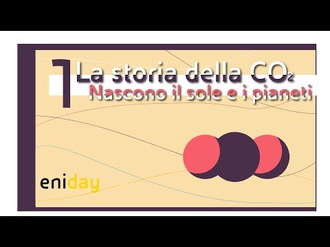 CO2 for dummies #1 - Eniday | Eni Video Channel