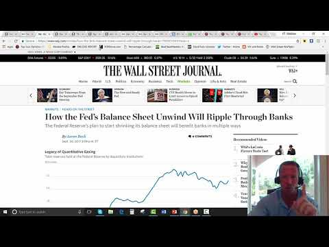 [SITREP] Market Yawns at Fed, AAPL Static