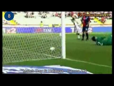 Italian Serie A Top Scorers: 2009-2010 Antonio Di Natale (Udinese) 29 goals