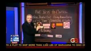 George Soros: Socialist Billionaire Puppet Master - Part 8