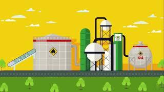 Compressed Biogas Plant (CBG) - #svminfraestate