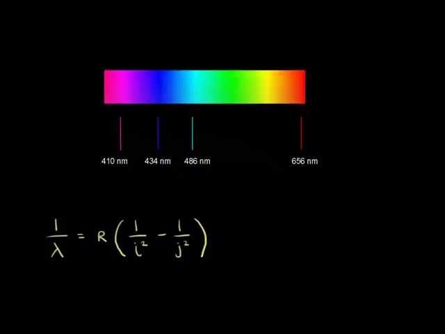 Emission spectrum of hydrogen | Chemistry | Khan Academy