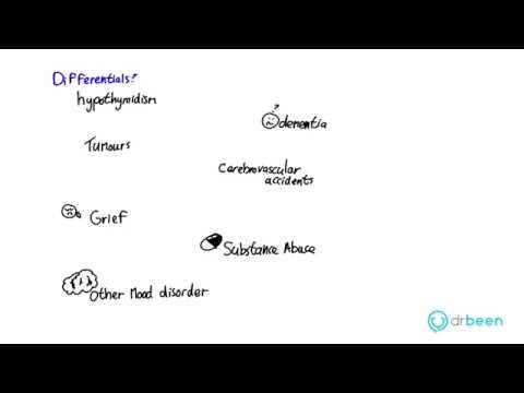 Bipolar Disorder - Types And Symptoms