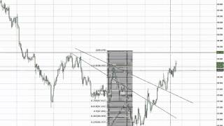 Yen Trade Walkthrough, Forex Inner Diagonal Trendline to Spike Base
