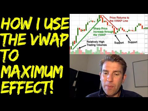 Why is the Volume Weighted Average Price (VWAP) is so Useful for Traders