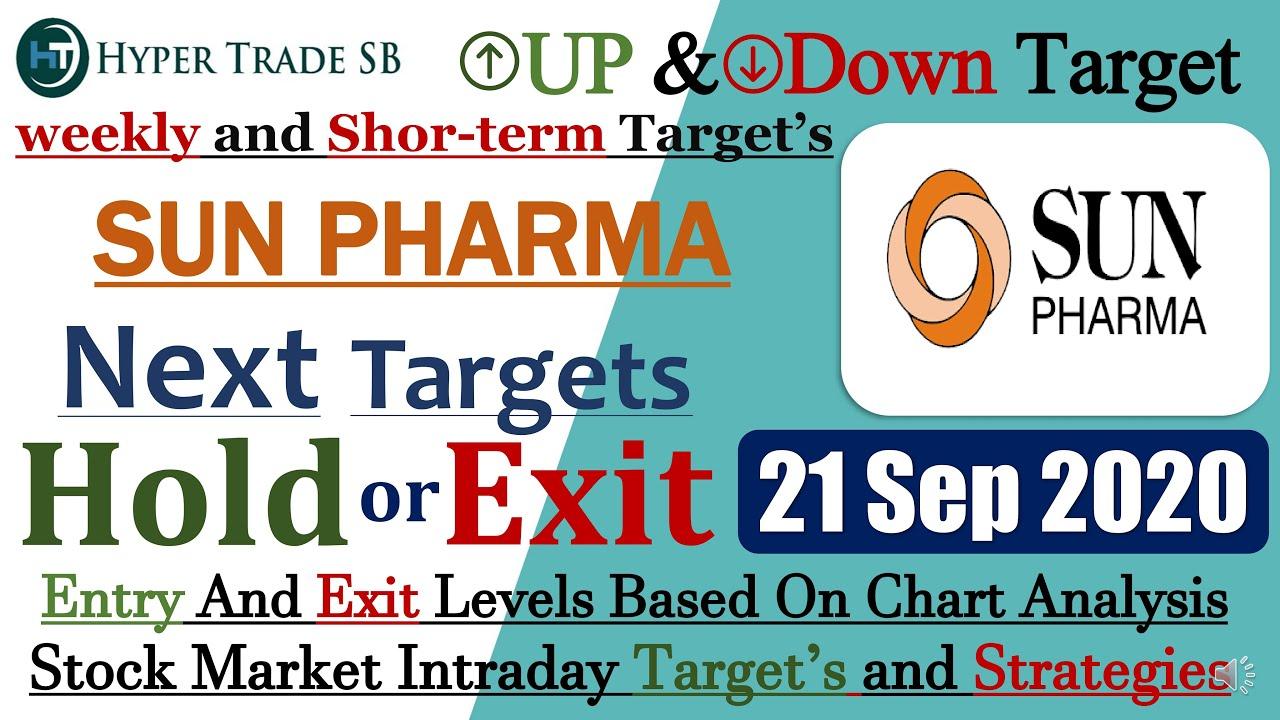 Sun Pharma Share Price 21 Sept Sun Pharma Stock Sun Pharma Intraday Tips Sun Pharma Latest News Youtube