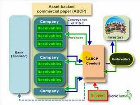 asset-backed-commercial-paper-(abcp)-conduit-to-securitize-r