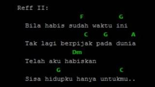 Download Video chord lirik virgoun surat cinta untuk starla MP3 3GP MP4