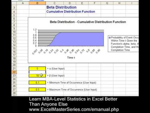how to create a graph in excel based on distribution