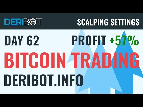 Day62: +57% Profit. Bitcoin Live Trading With Crypto Trading Robot DeriBot On Deribit.