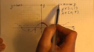 Обратные тригонометрические функции. Часть 1