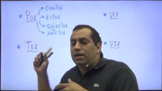 Dicas para a FCC/Parte 6 - Professor Deivid Xavier/Língua Portuguesa