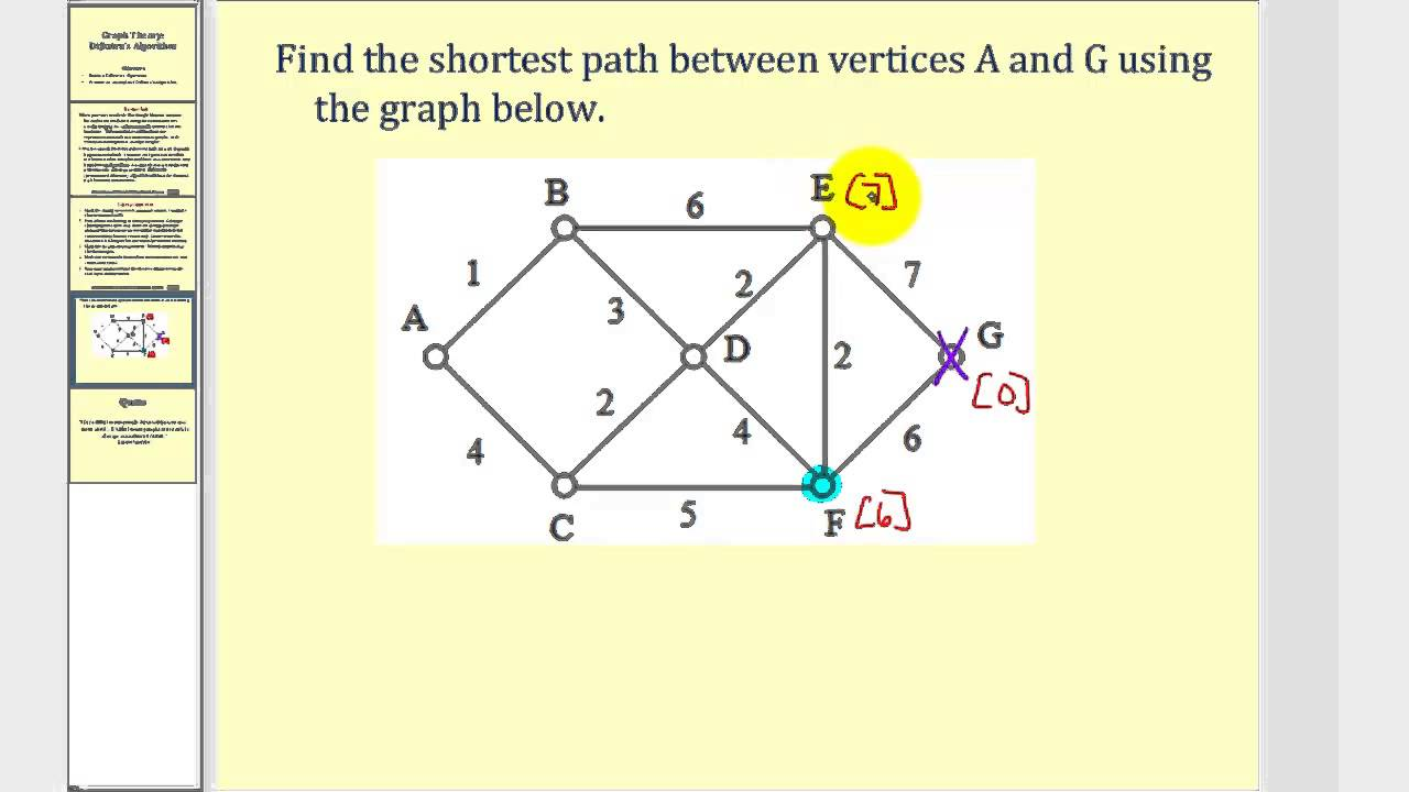 Graph theory dijkstras algorithm youtube baditri Gallery