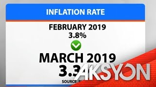March inflation rate