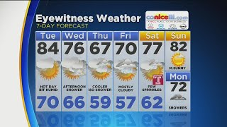 Morning Weather: Staying Hot For October Today