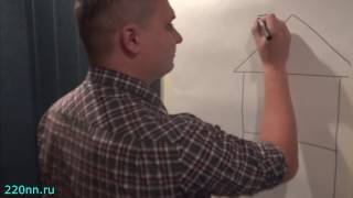 видео система вентиляции в частном доме
