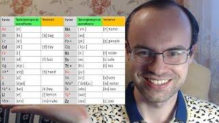 ПРАКТИЧЕСКИЙ КУРС ЧТЕНИЯ И ПРОИЗНОШЕНИЯ  УРОК 6 Английский язык  Уроки английского языка