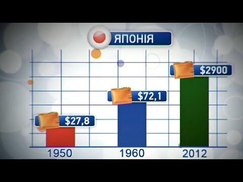 Экономическое чудо Японии - Решение есть! - Интер