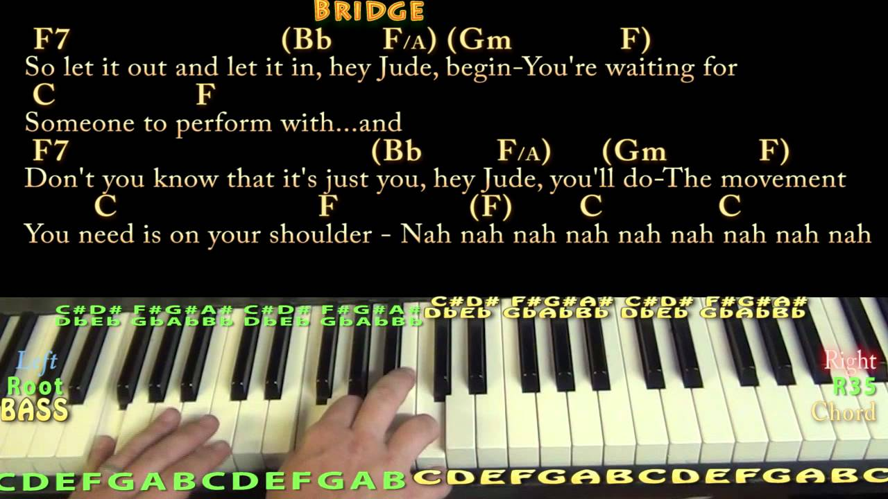 Hey Jude The Beatles Piano Cover Lesson With Chordslyrics Youtube