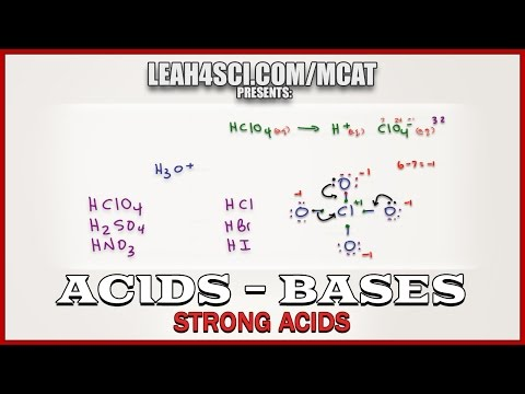 pH Calculations for Strong Acids MCAT Chemistry Vid 2 - YouTube