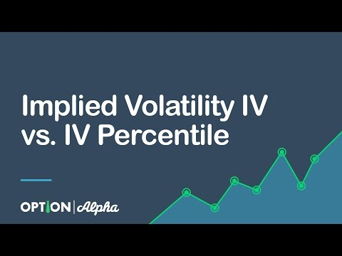 Implied Volatility IV Vs  IV Percentile