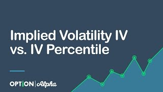 Implied Volatility IV vs  IV Percentile