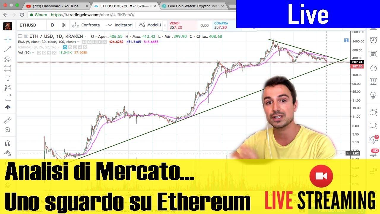 bitcoin trading introduzione bitcoin rubinetto illimitato