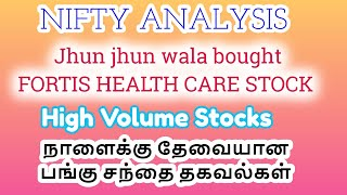 NIFTY ANALYSIS   FORTIS HEALTH CARE STOCK   Tamil Share   Intraday Trading   High Volume Stocks