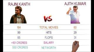 Ajith Kumar vs Rajini Kanth | thala vs thalaivar