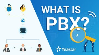 What is PBX? (2021)